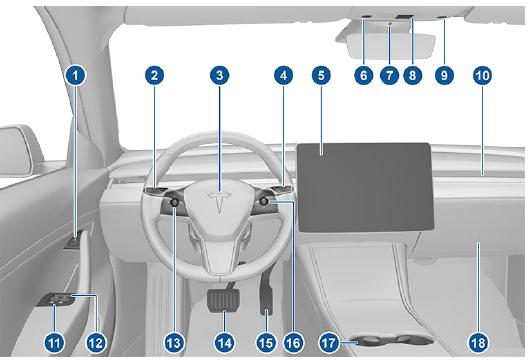 Tesla Model Y Interior Overview