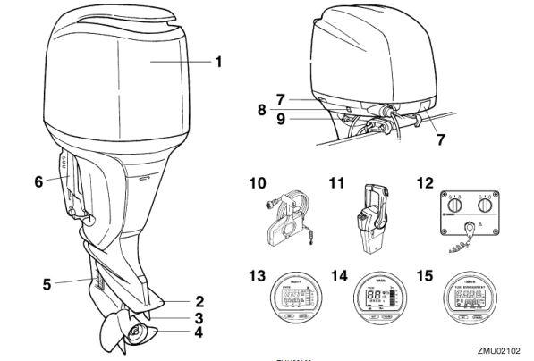 Yamaha F225D User Manual